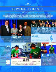 Community impact-01